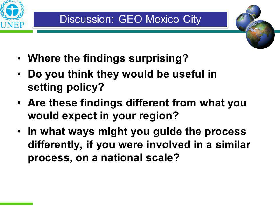 Discussion: GEO Mexico City