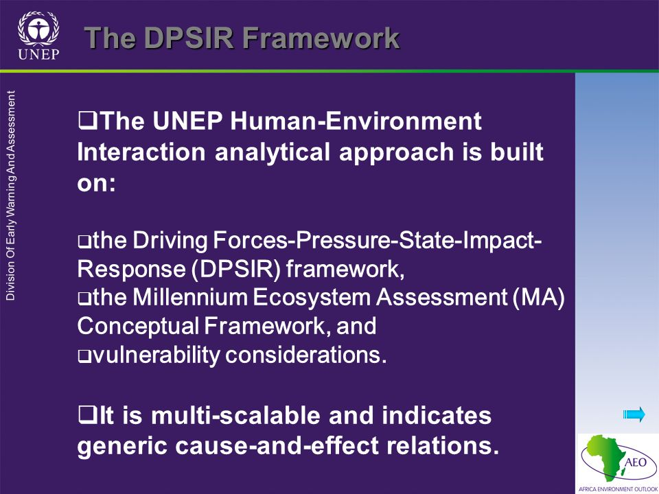 The DPSIR Framework The UNEP Human-Environment Interaction analytical approach is built on: