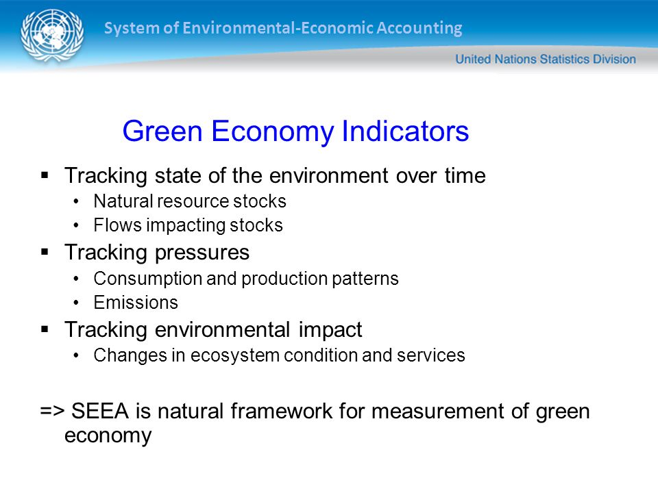 Green Economy Indicators
