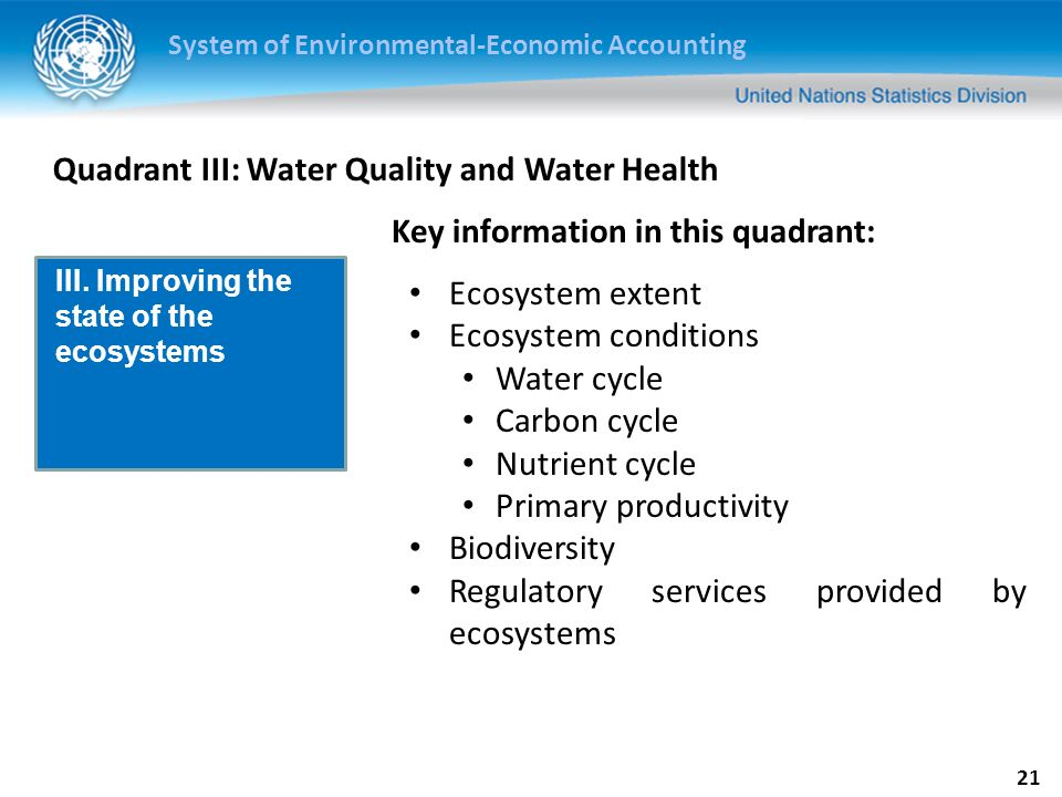 Quadrant III: Water Quality and Water Health
