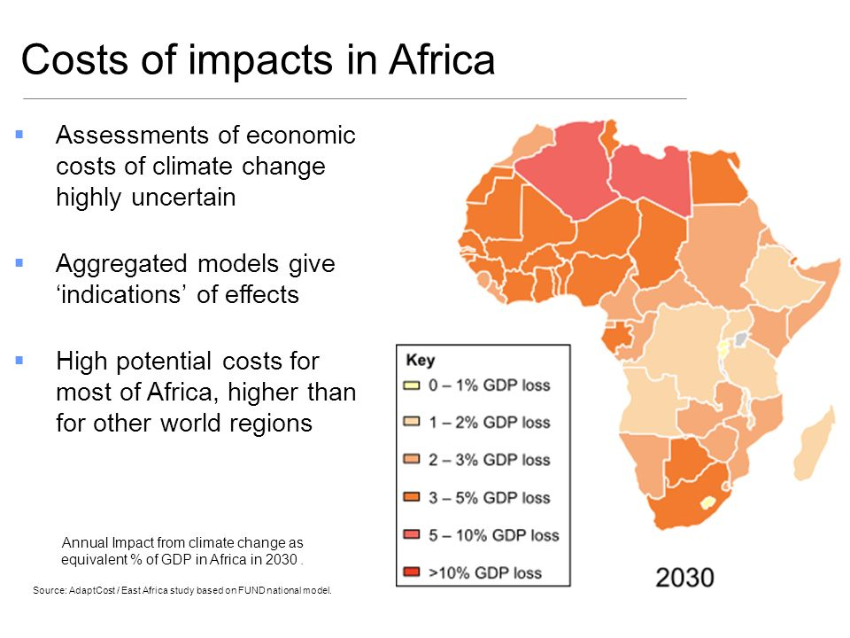Source: AdaptCost / East Africa study based on FUND national model.