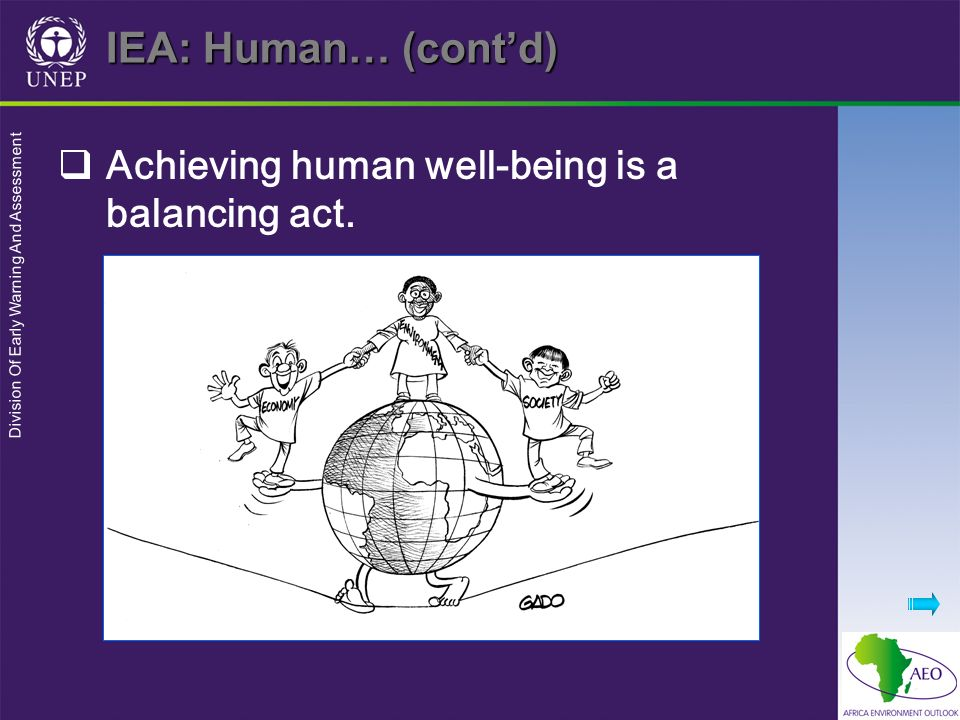 IEA: Human… (cont'd) Achieving human well-being is a balancing act.