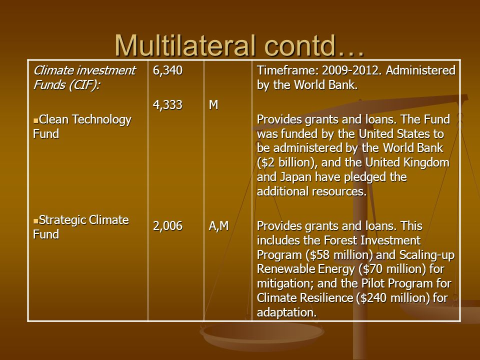 Multilateral contd… Climate investment Funds (CIF):