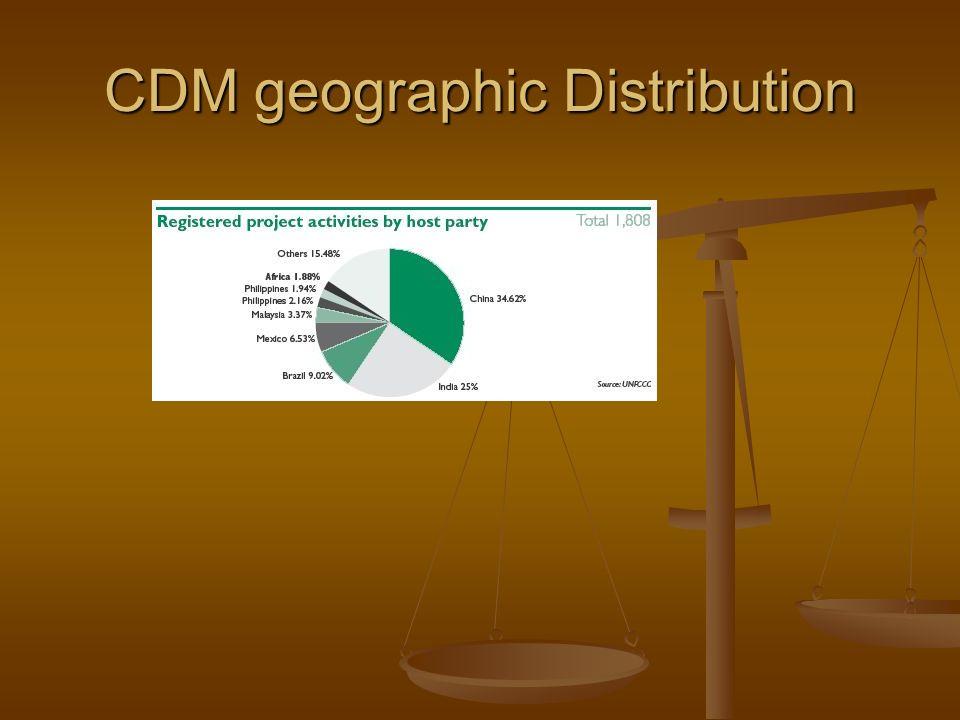 CDM geographic Distribution