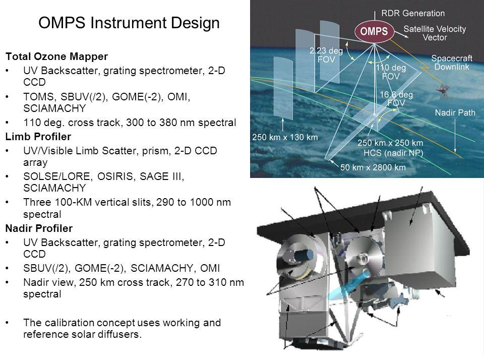 OMPS Instrument Design