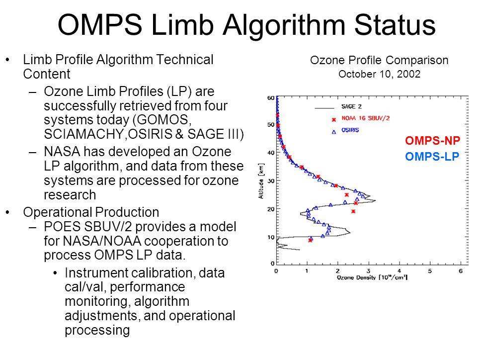 OMPS Limb Algorithm Status