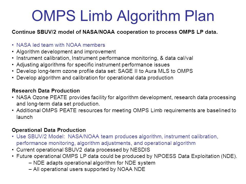 OMPS Limb Algorithm Plan