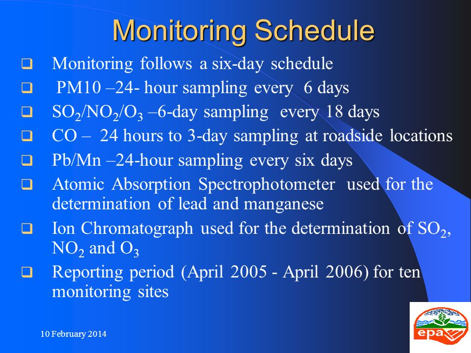 Monitoring Schedule Monitoring follows a six-day schedule