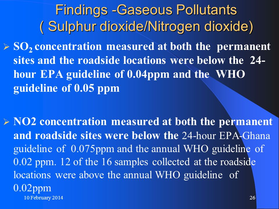 Findings -Gaseous Pollutants ( Sulphur dioxide/Nitrogen dioxide)