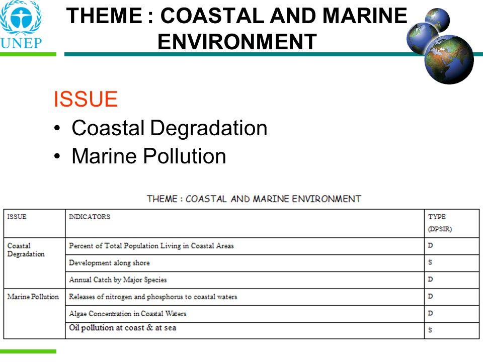 THEME : COASTAL AND MARINE ENVIRONMENT