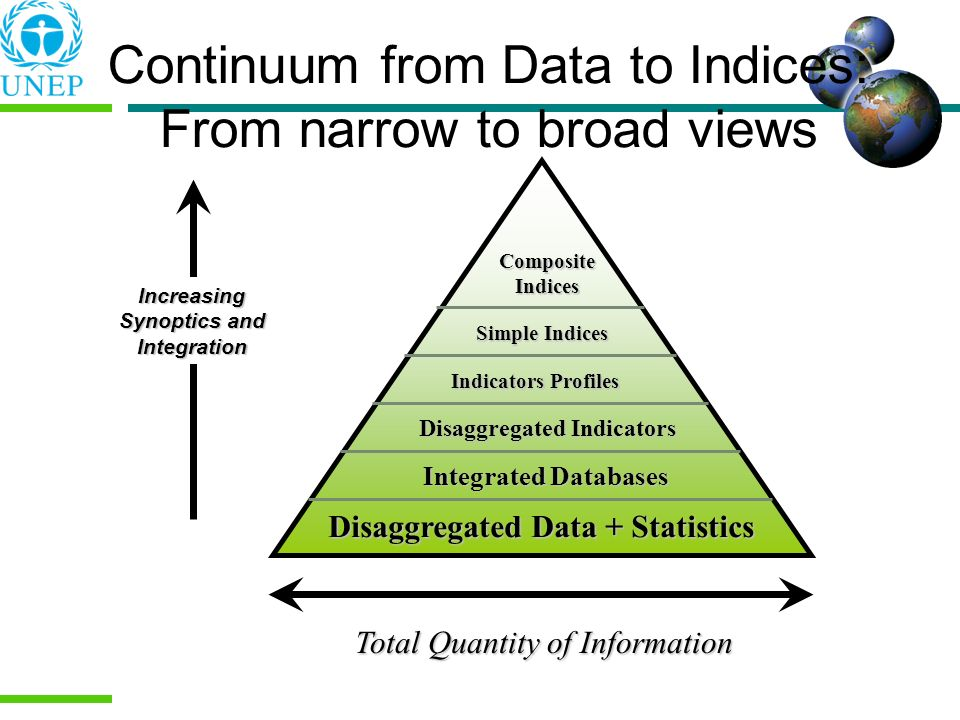 Disaggregated Data + Statistics