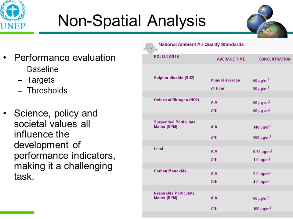 Non-Spatial Analysis Performance evaluation