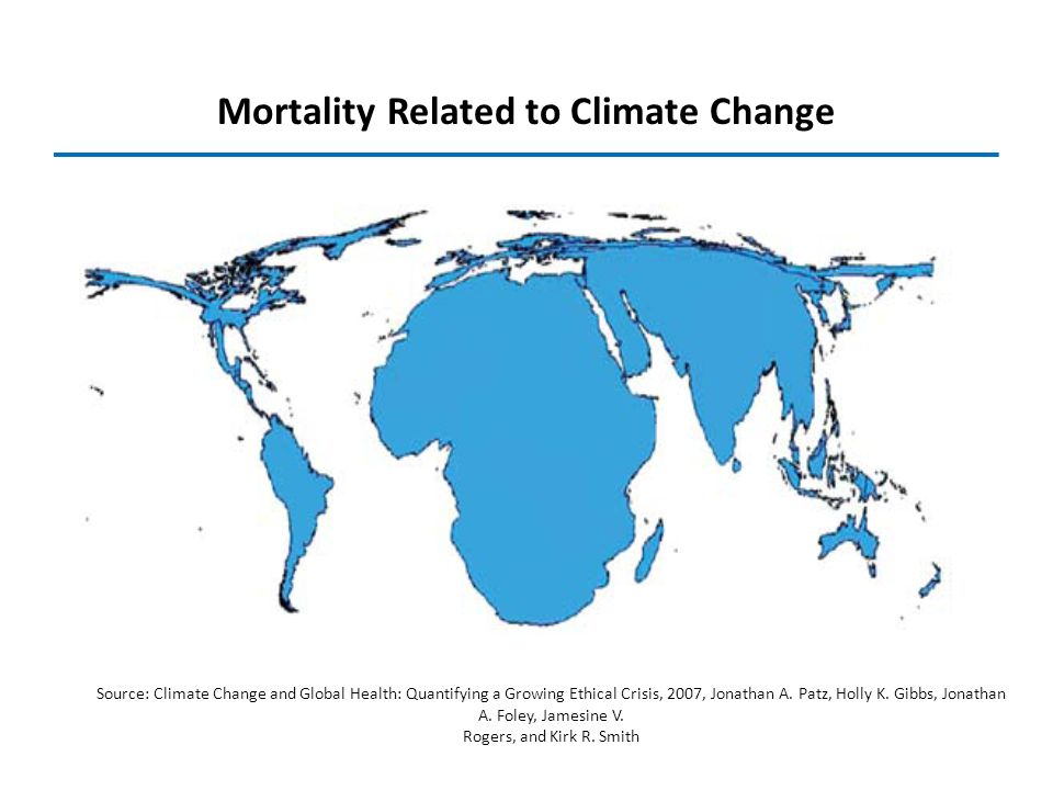 Mortality Related to Climate Change