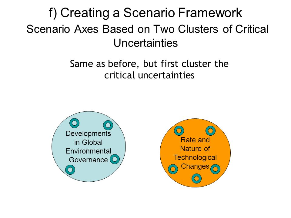 f) Creating a Scenario Framework Scenario Axes Based on Two Clusters of Critical Uncertainties