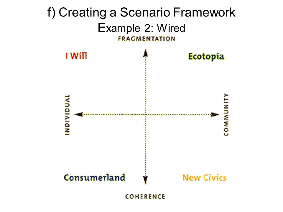 f) Creating a Scenario Framework Example 2: Wired