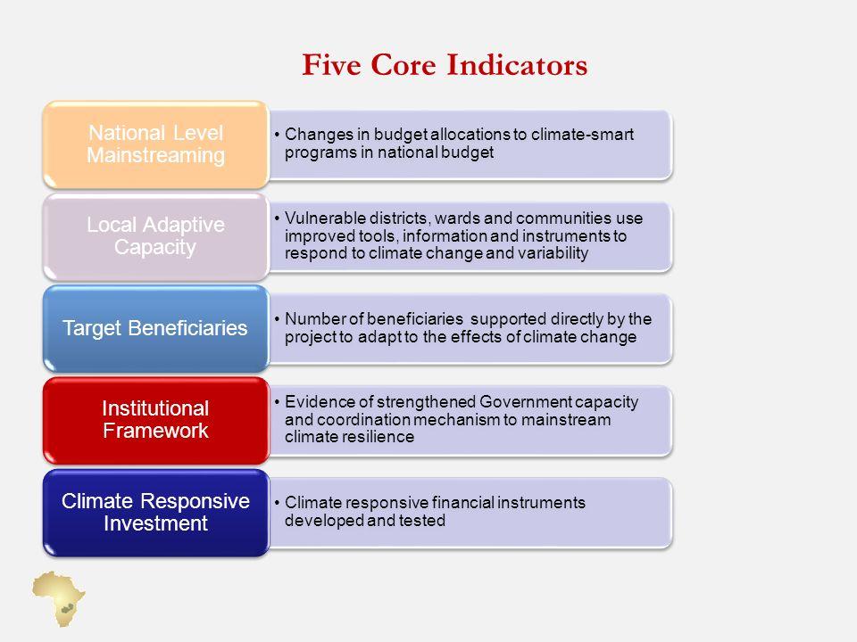 Five Core Indicators National Level Mainstreaming