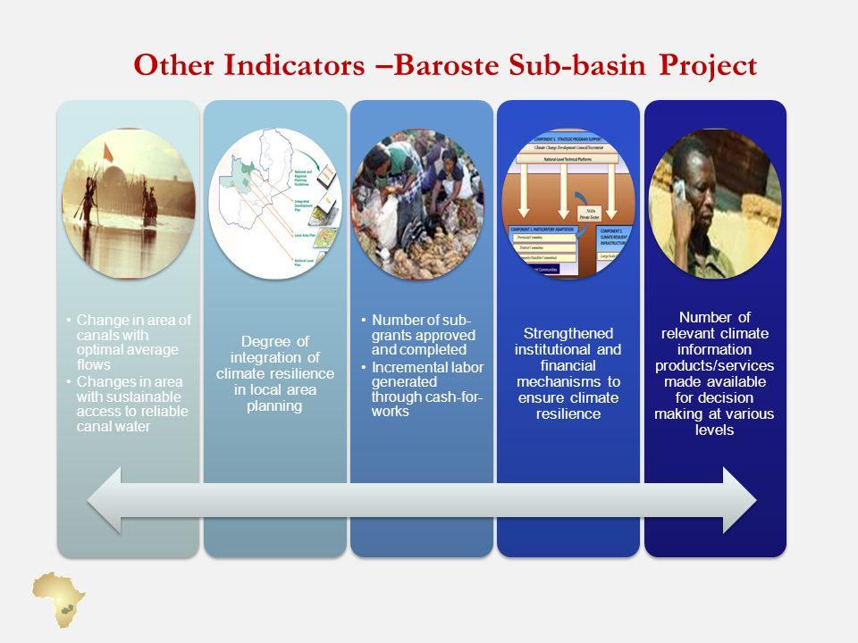 Other Indicators –Baroste Sub-basin Project