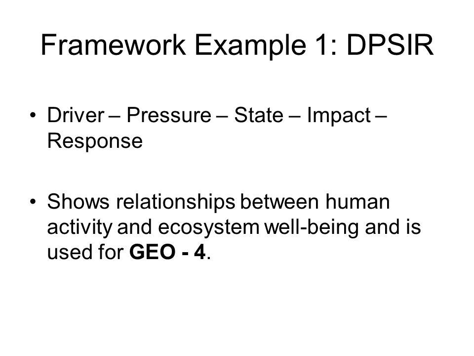 Framework Example 1: DPSIR