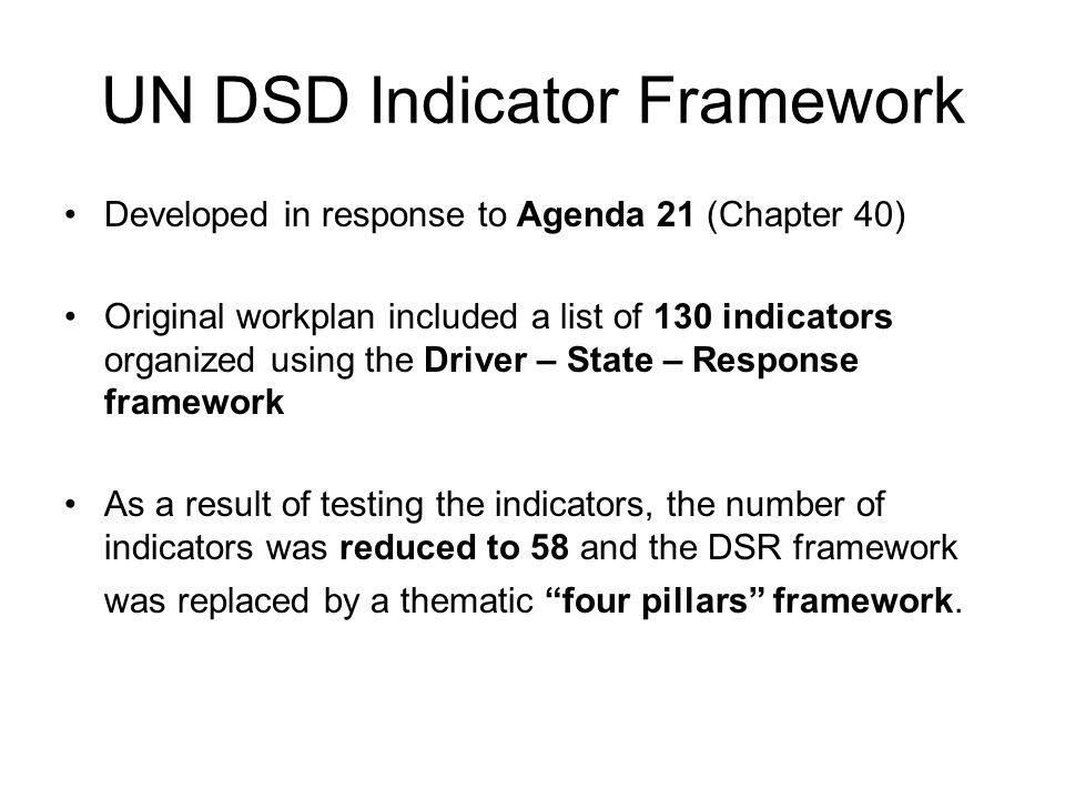 UN DSD Indicator Framework