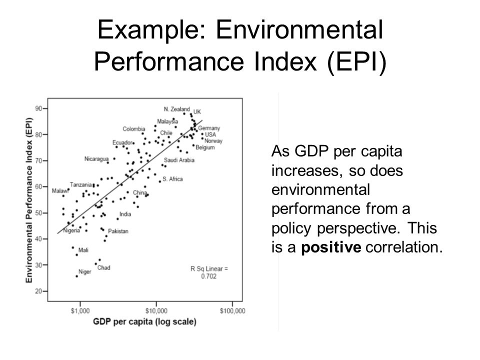 Example: Environmental Performance Index (EPI)