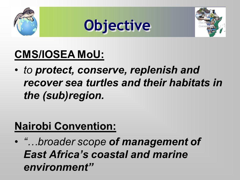Objective CMS/IOSEA MoU: