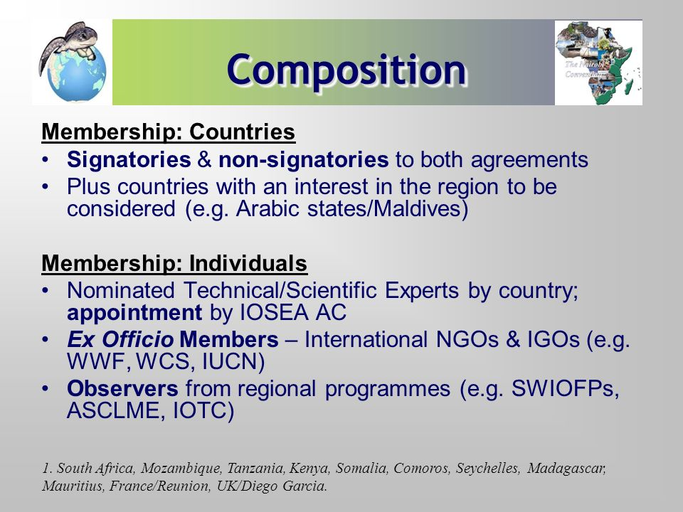 Composition Membership: Countries