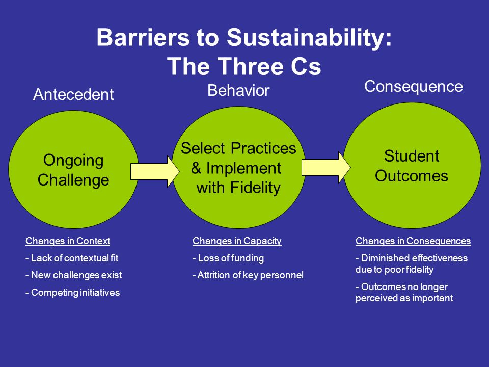 Barriers to Sustainability: The Three Cs