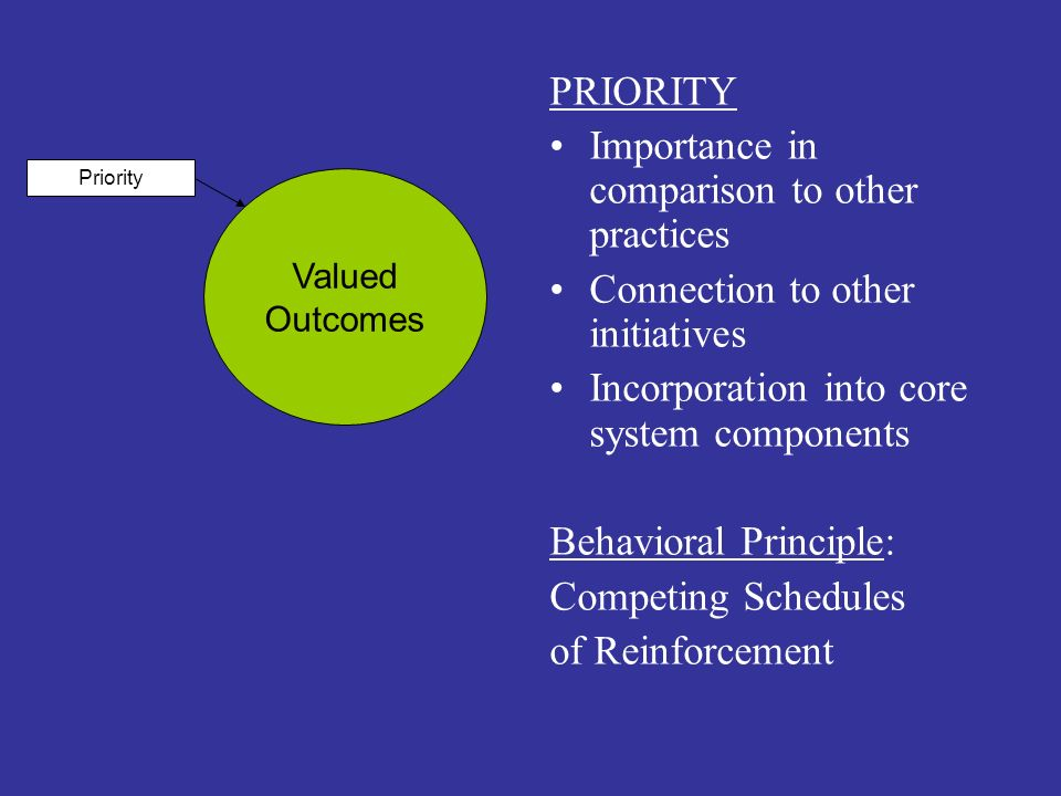 Importance in comparison to other practices