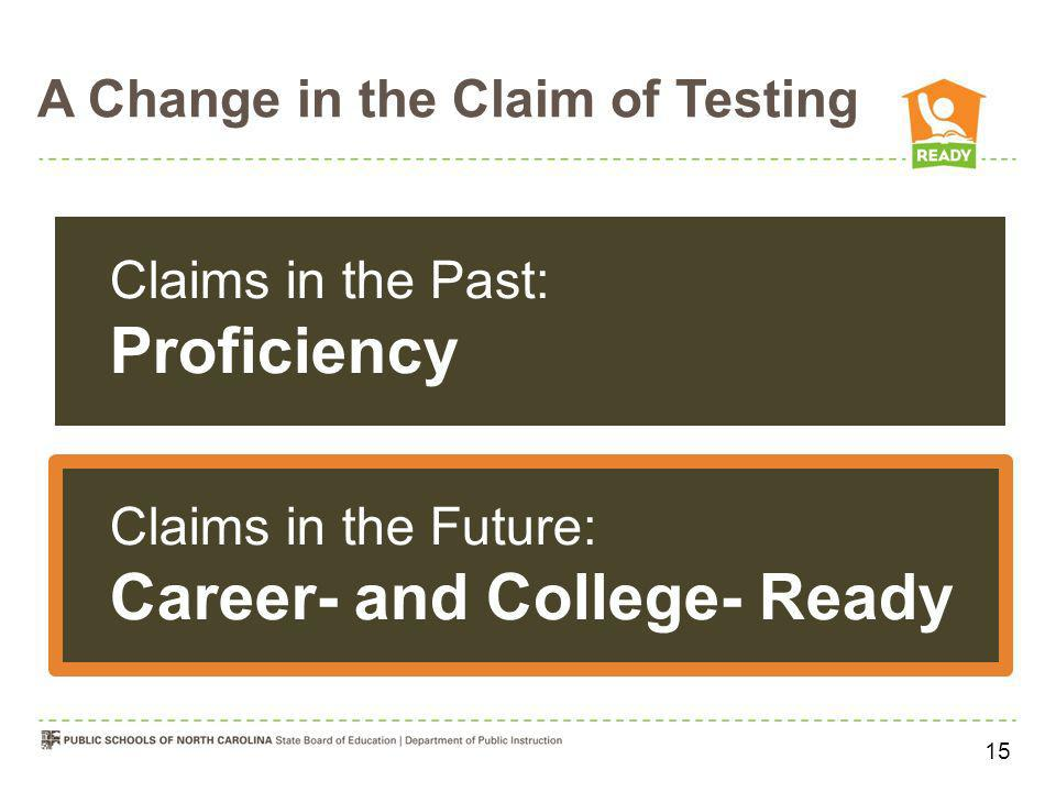 A Change in the Claim of Testing