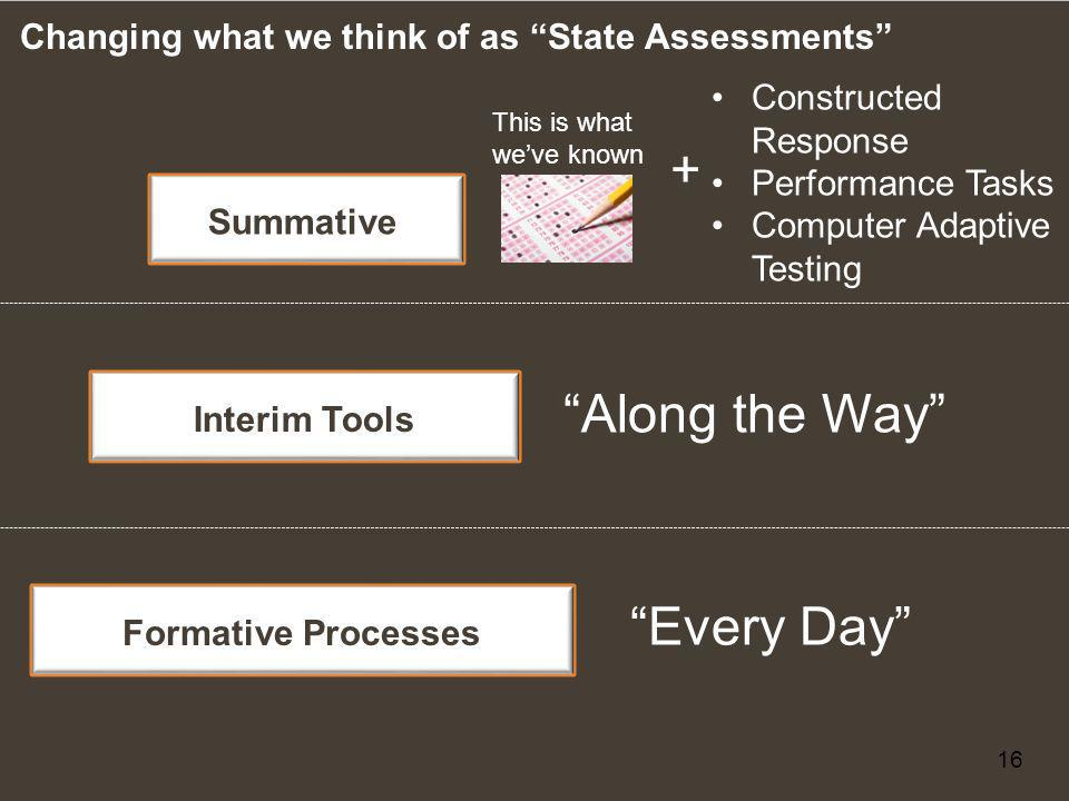 Changing what we think of as State Assessments