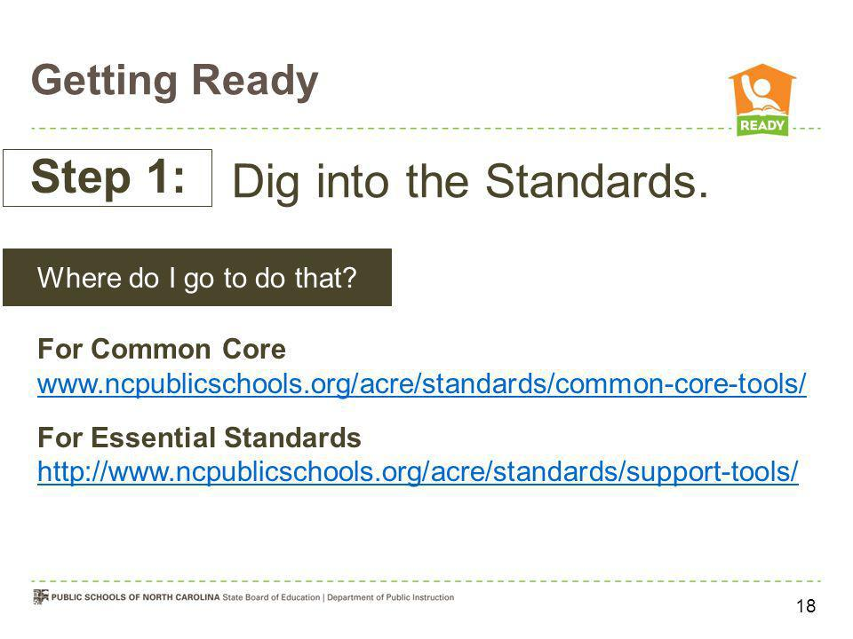 Step 1: Dig into the Standards. Getting Ready