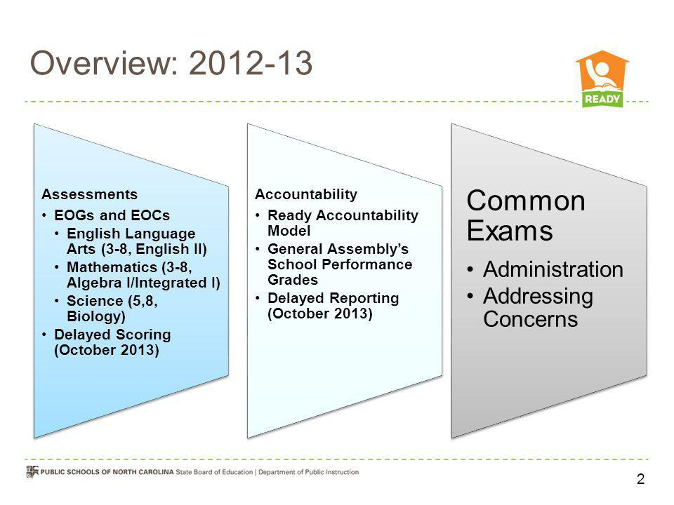 Overview: 2012-13 Assessments EOGs and EOCs