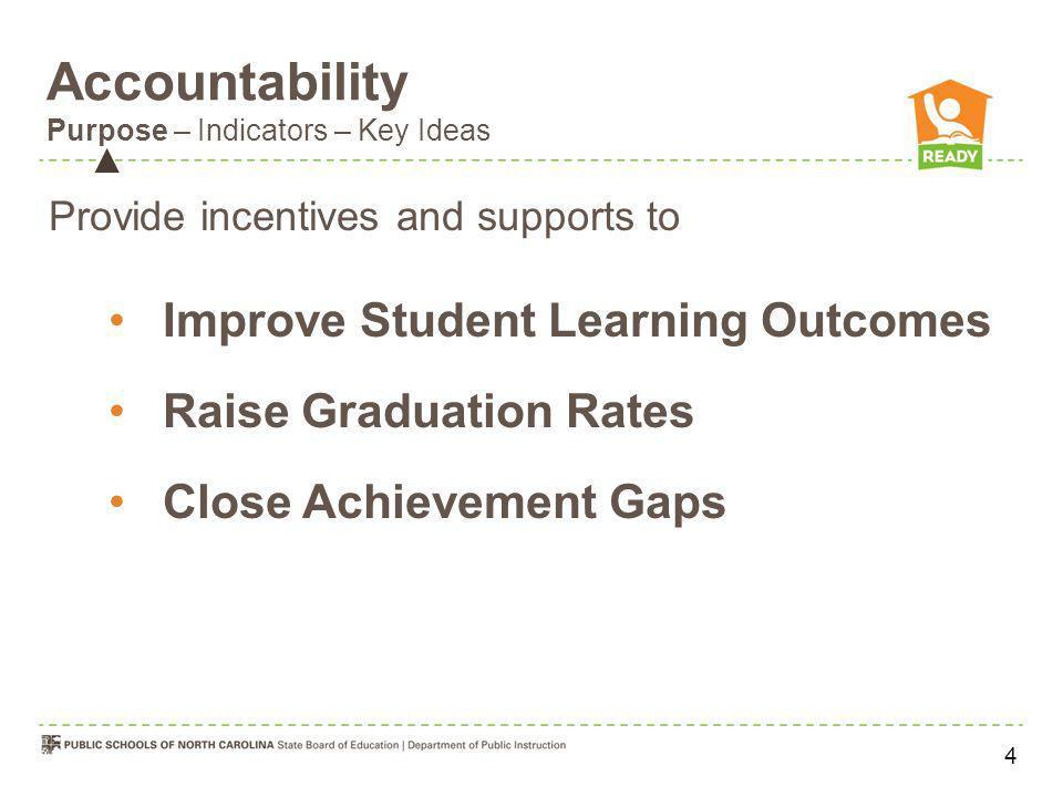 Accountability Purpose – Indicators – Key Ideas
