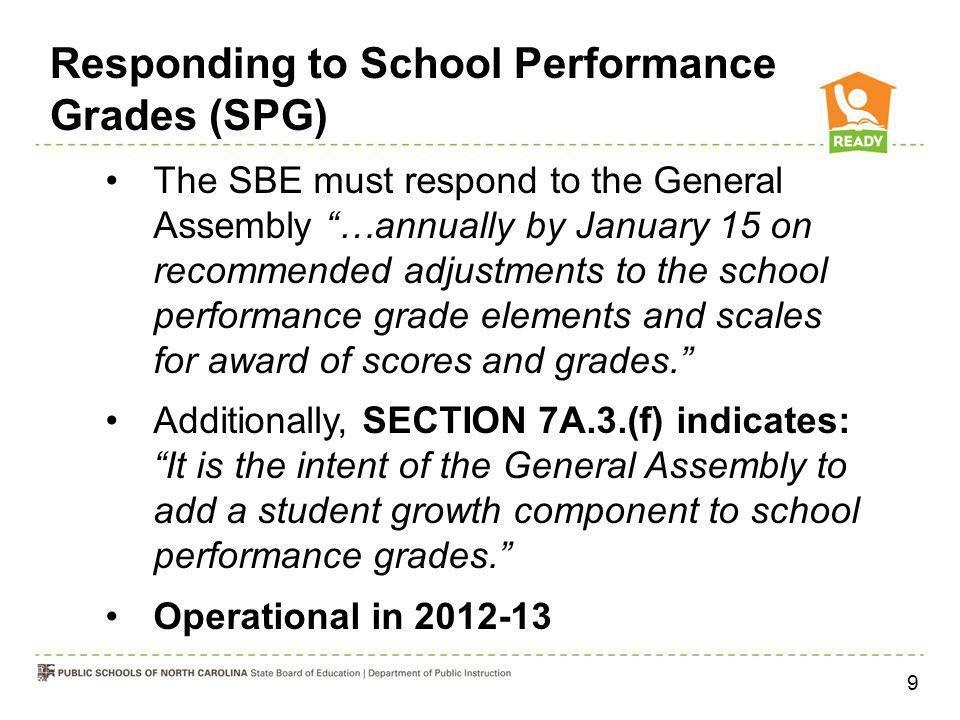 Responding to School Performance Grades (SPG)