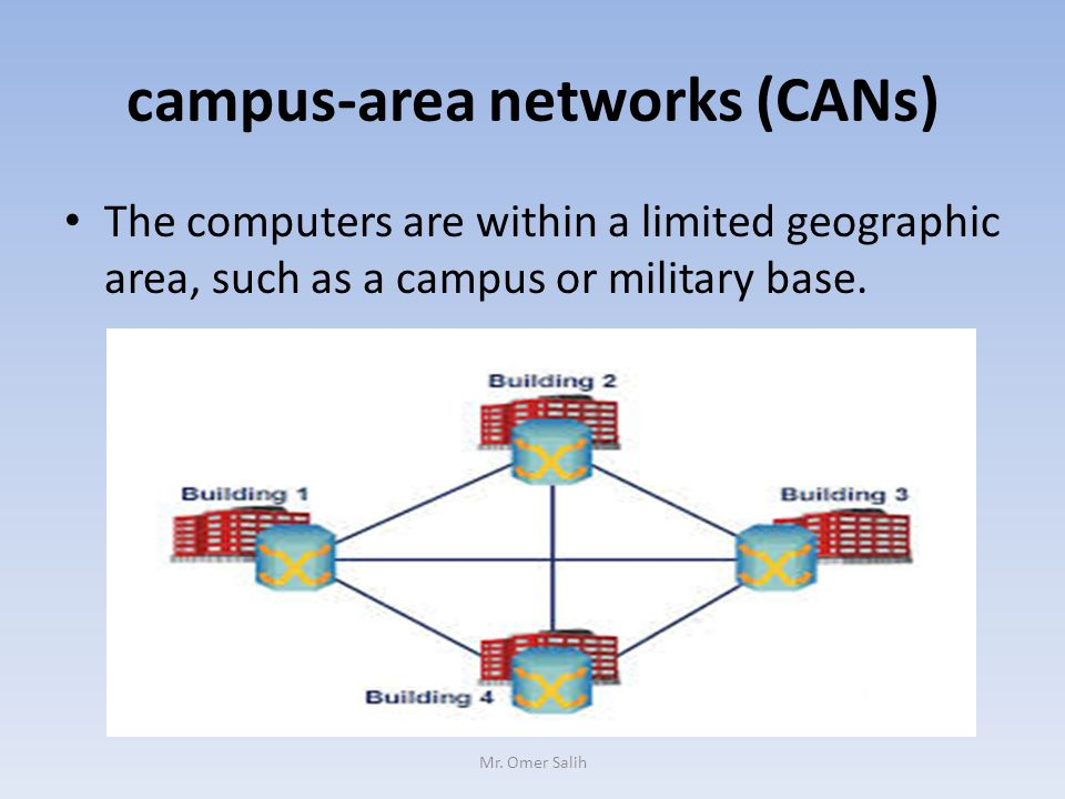 Communication and network ppt video online download 6 campus area sciox Image collections