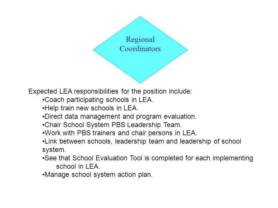 Regional Coordinators
