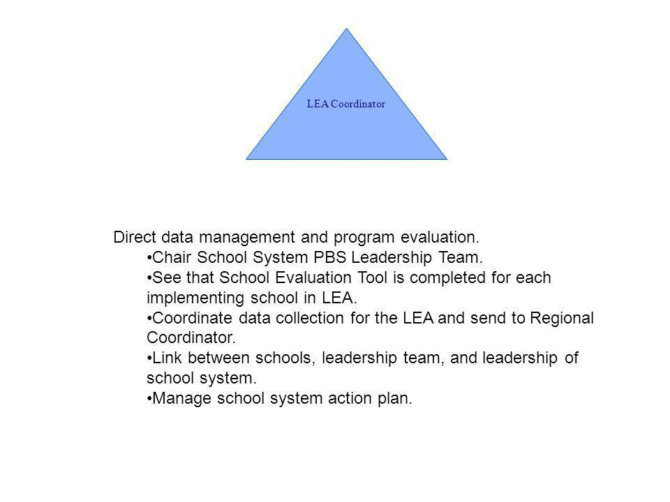 Direct data management and program evaluation.