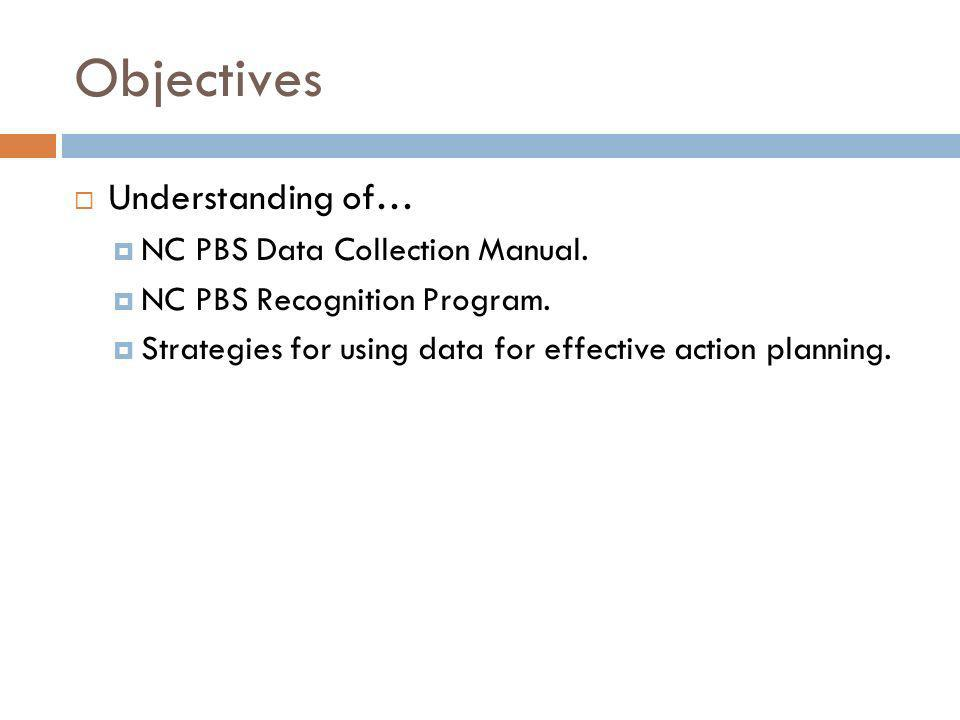 Objectives Understanding of… NC PBS Data Collection Manual.