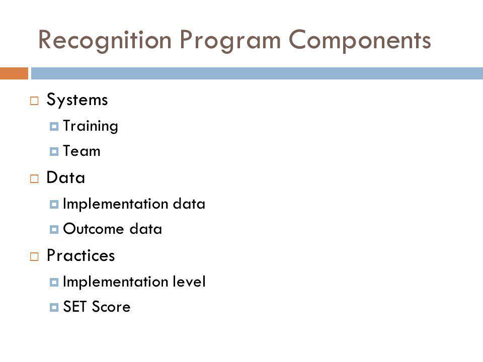 Recognition Program Components