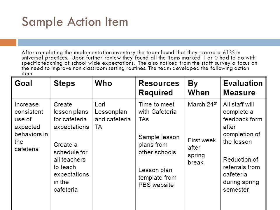 Sample Action Item Goal Steps Who Resources Required By When