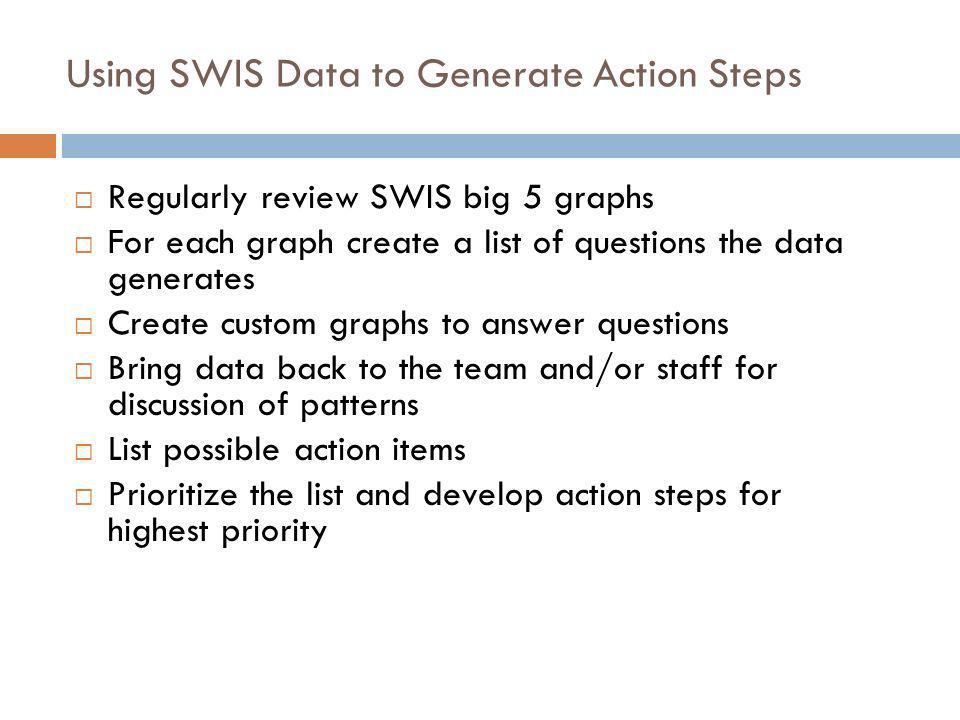 Using SWIS Data to Generate Action Steps