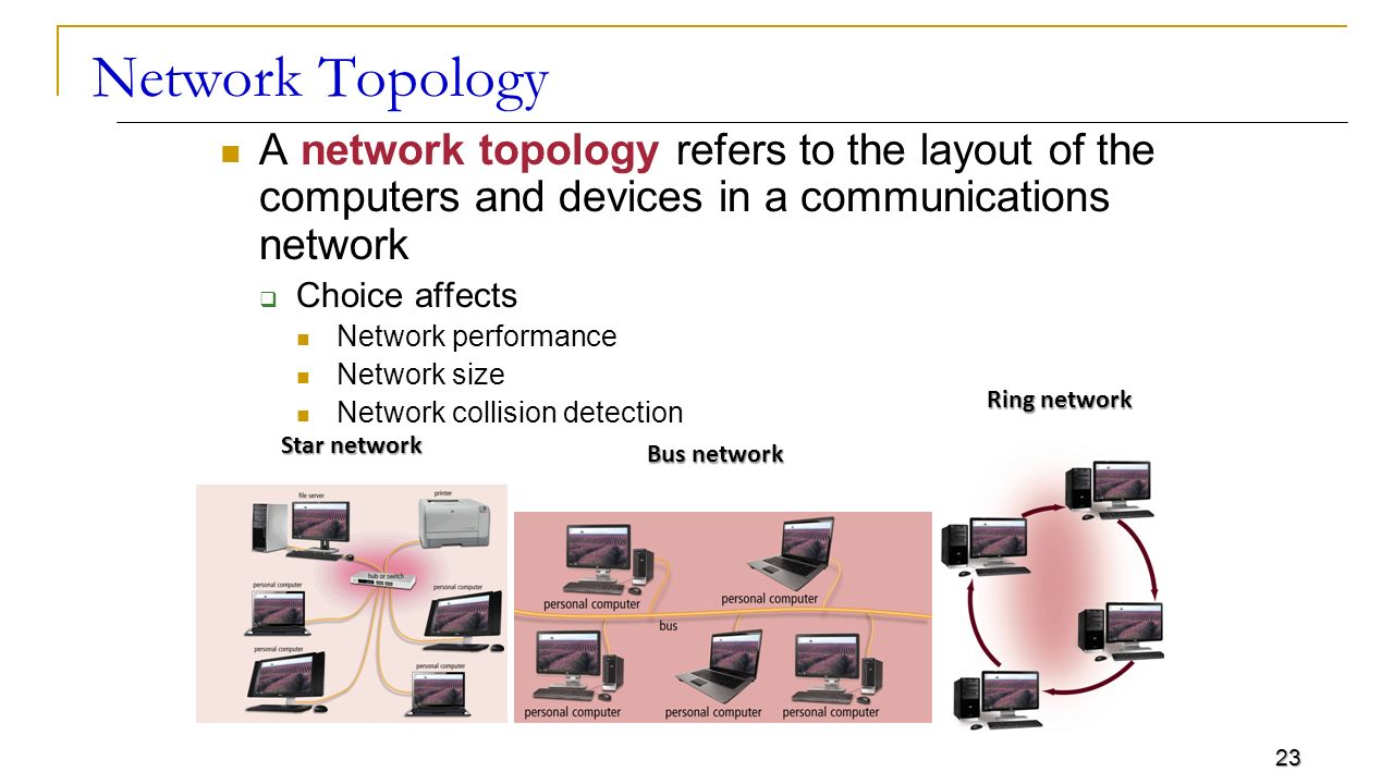 the significance of bus networks in computer communications Chapter 1 introduction to fieldbus systems as for the term bus is a well-known word in computer communications networks into the factories.