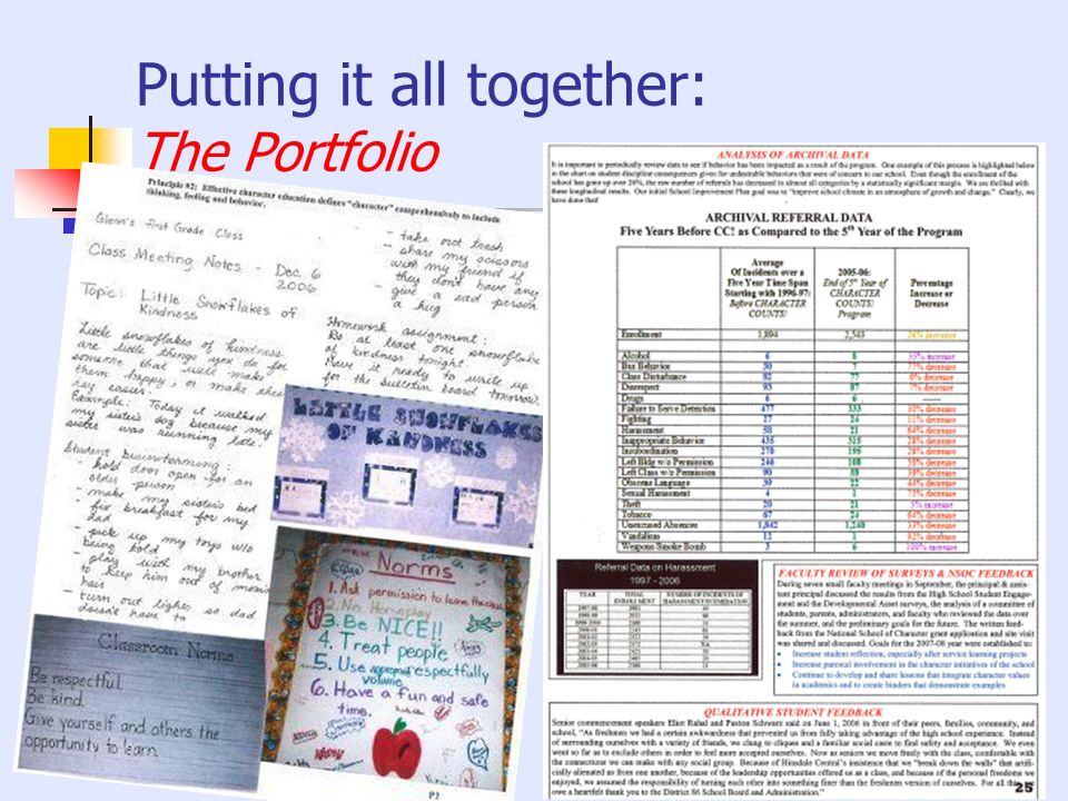 Putting it all together: The Portfolio