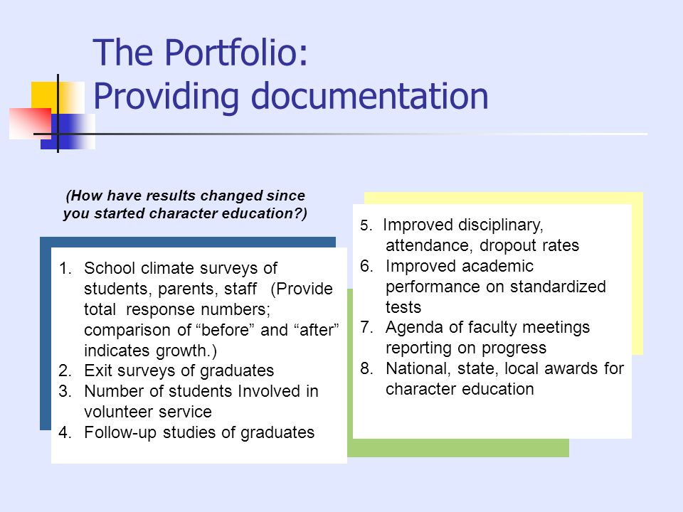 The Portfolio: Providing documentation