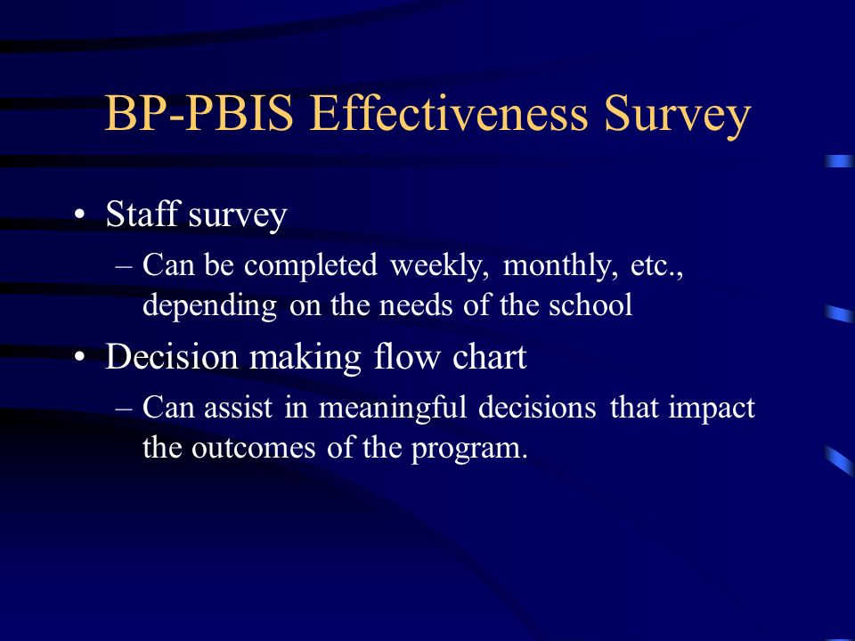 BP-PBIS Effectiveness Survey