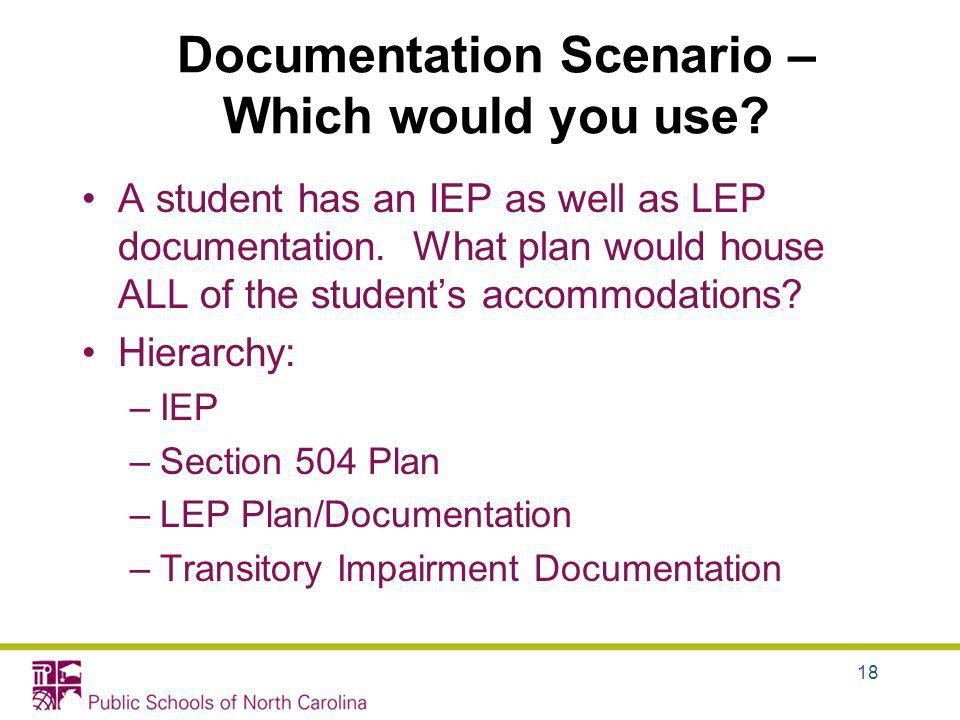 Documentation Scenario – Which would you use