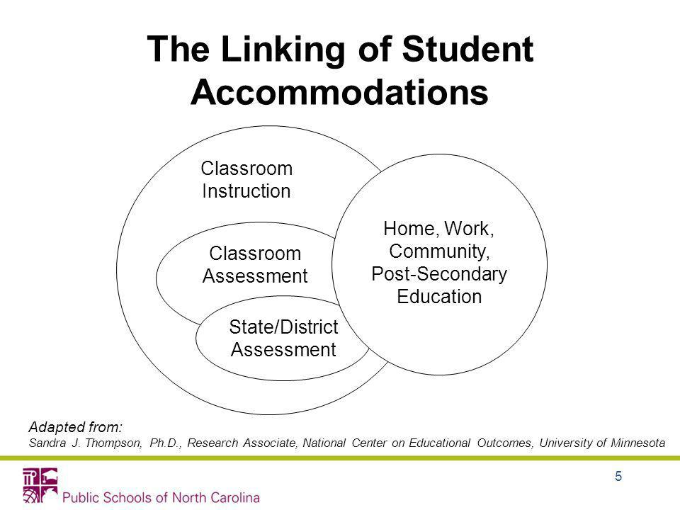 The Linking of Student Accommodations