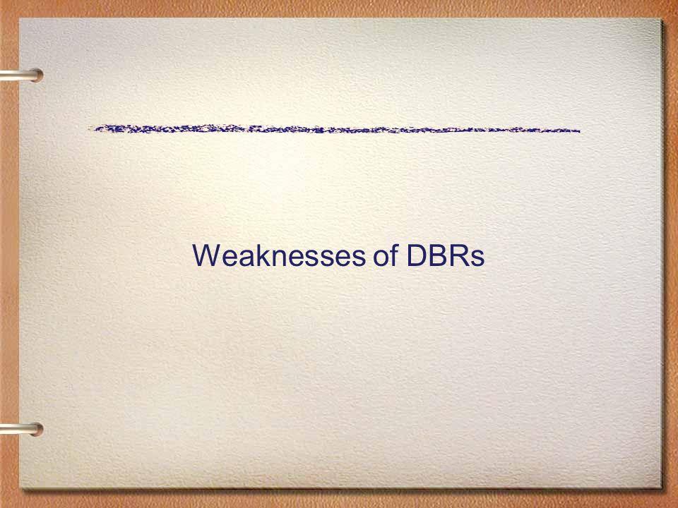Weaknesses of DBRs