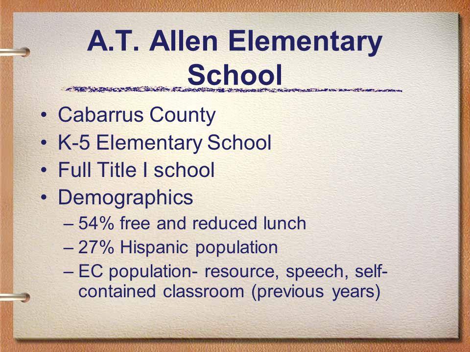 A.T. Allen Elementary School