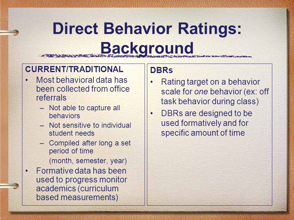 Direct Behavior Ratings: Background
